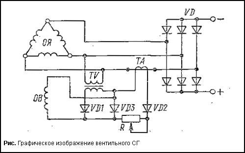 схема устройство генераторы дизель