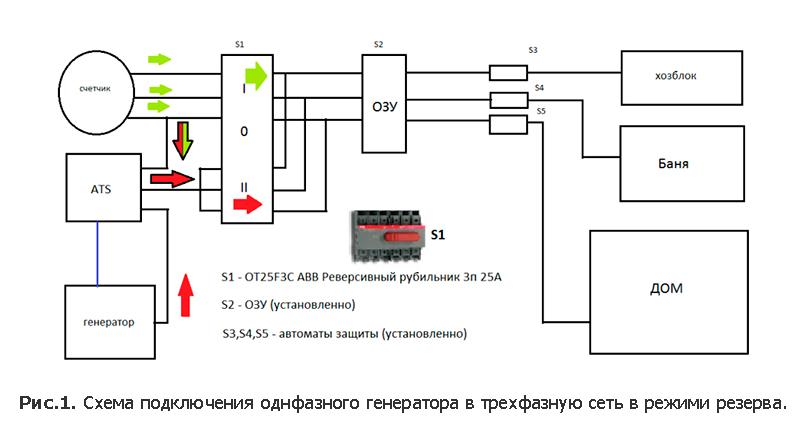 Схема управления дизель генератора фото 624