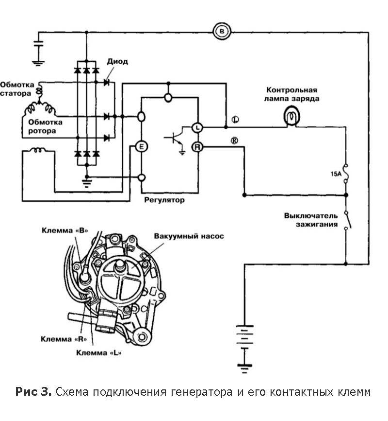 Схема генераторов дэс