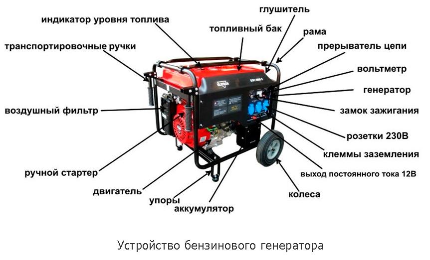 форум ремонт роторного колеса насоса керхер 3800